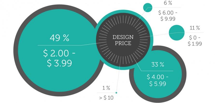 blog_success-tips_designprice_us