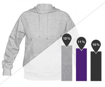 Women's Standard Hoodie in heather gray, purple and asphalt