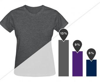 Women's Standard T-Shirt in deep heather, purple and navy