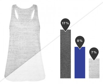 Wmen's Flowy Tank Top by Bella in deep heather, roya blue and gray marble