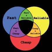 Software developers venn diagram mens by thriftyshirts spreadshirt software developers venn diagram mens ccuart Gallery